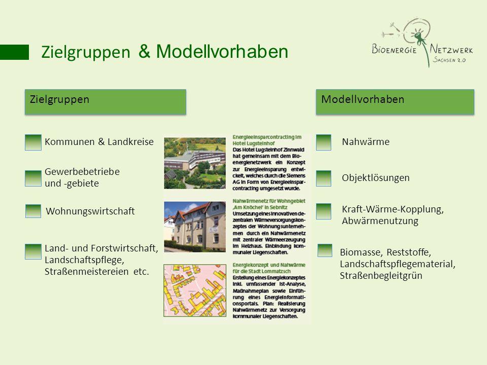 Zielgruppen & Modellvorhaben Zielgruppen Kommunen & Landkreise Gewerbebetriebe und -gebiete Land- und Forstwirtschaft, Landschaftspflege, Straßenmeist
