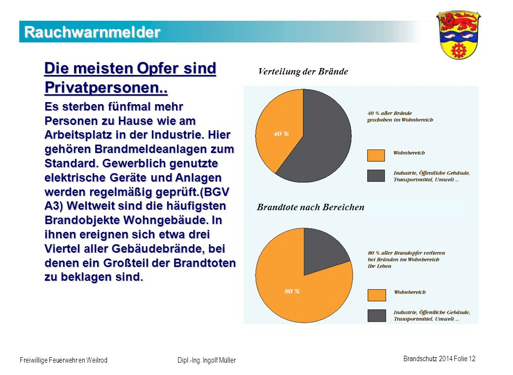 Brandschutz 2014 Folie 12 Freiwillige Feuerwehr en Weilrod Dipl.-Ing. Ingolf Müller Rauchwarnmelder Die meisten Opfer sind Privatpersonen.. Es sterben