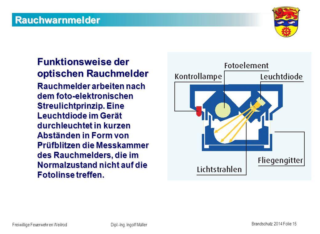 Brandschutz 2014 Folie 15 Freiwillige Feuerwehr en Weilrod Dipl.-Ing. Ingolf Müller Rauchwarnmelder Funktionsweise der optischen Rauchmelder Rauchmeld