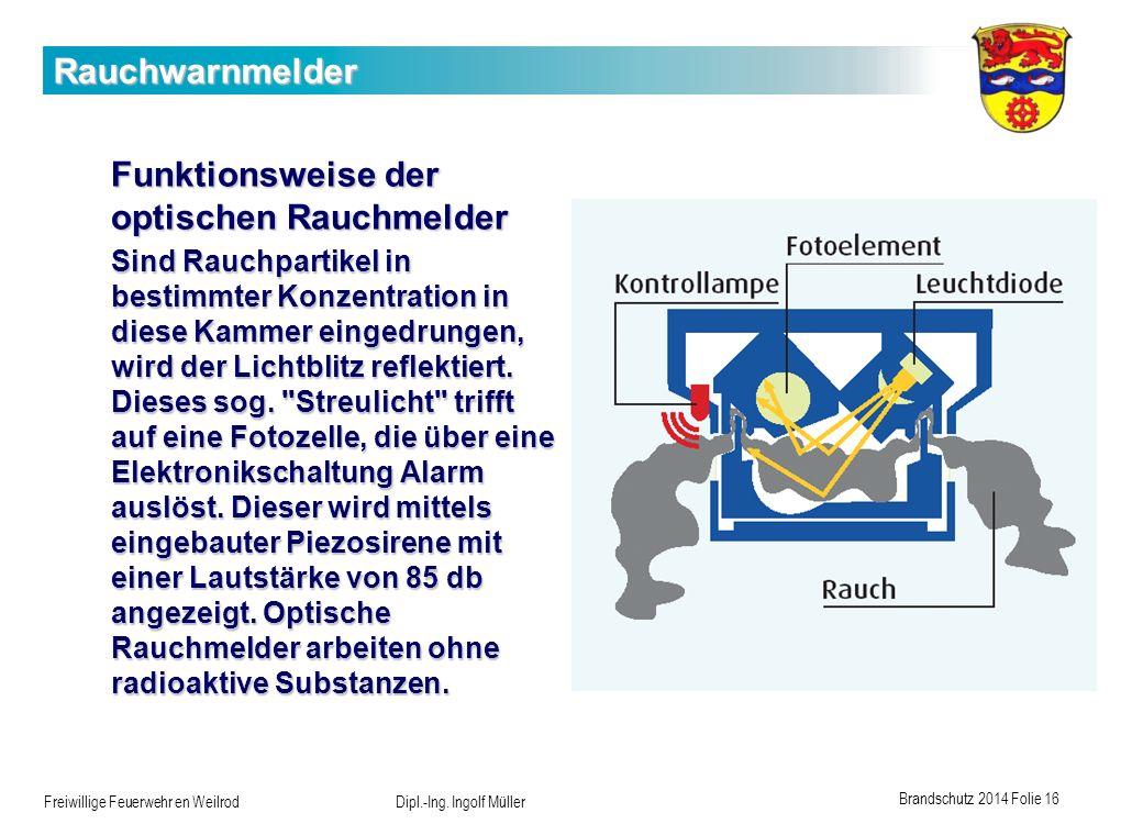 Brandschutz 2014 Folie 16 Freiwillige Feuerwehr en Weilrod Dipl.-Ing. Ingolf Müller Rauchwarnmelder Funktionsweise der optischen Rauchmelder Sind Rauc