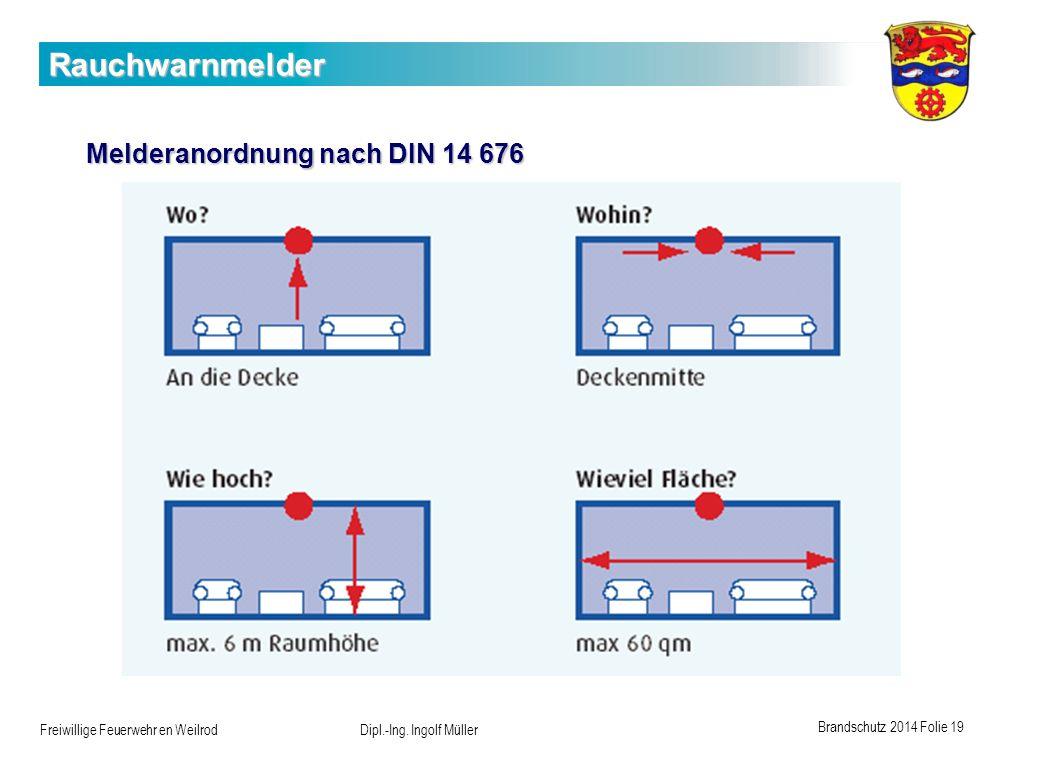Brandschutz 2014 Folie 19 Freiwillige Feuerwehr en Weilrod Dipl.-Ing. Ingolf Müller Rauchwarnmelder Melderanordnung nach DIN 14 676