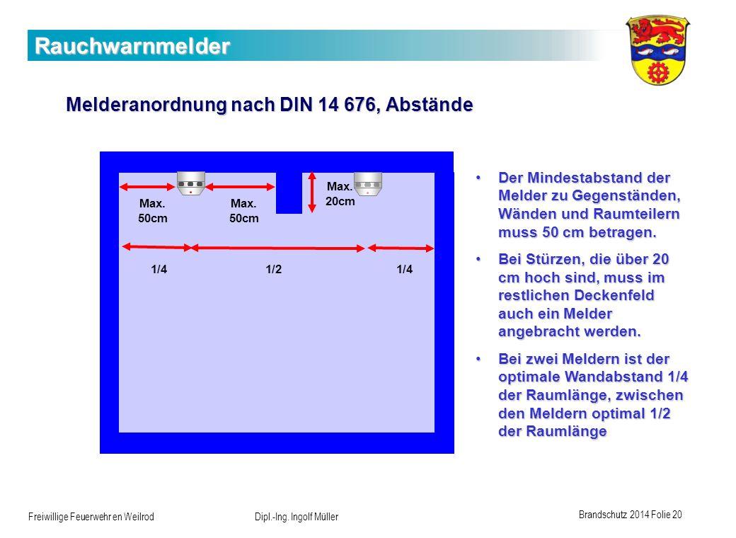 Brandschutz 2014 Folie 20 Freiwillige Feuerwehr en Weilrod Dipl.-Ing. Ingolf Müller Rauchwarnmelder Melderanordnung nach DIN 14 676, Abstände Max. 50c