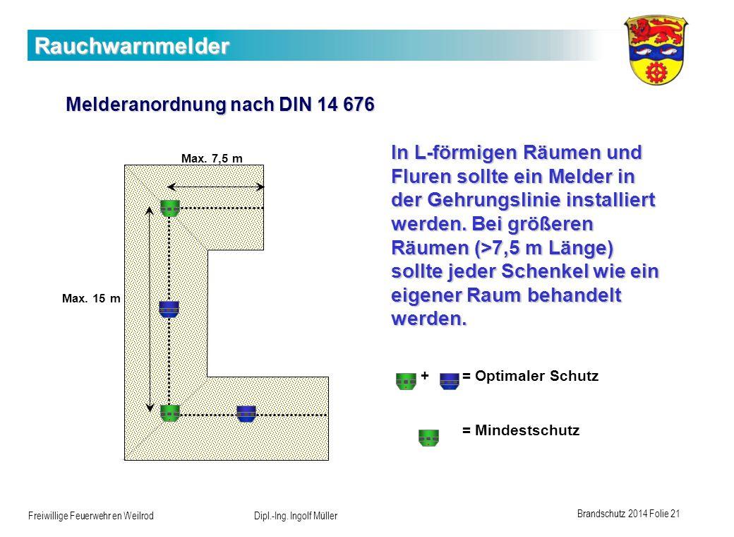 Brandschutz 2014 Folie 21 Freiwillige Feuerwehr en Weilrod Dipl.-Ing. Ingolf Müller Rauchwarnmelder Melderanordnung nach DIN 14 676 In L-förmigen Räum