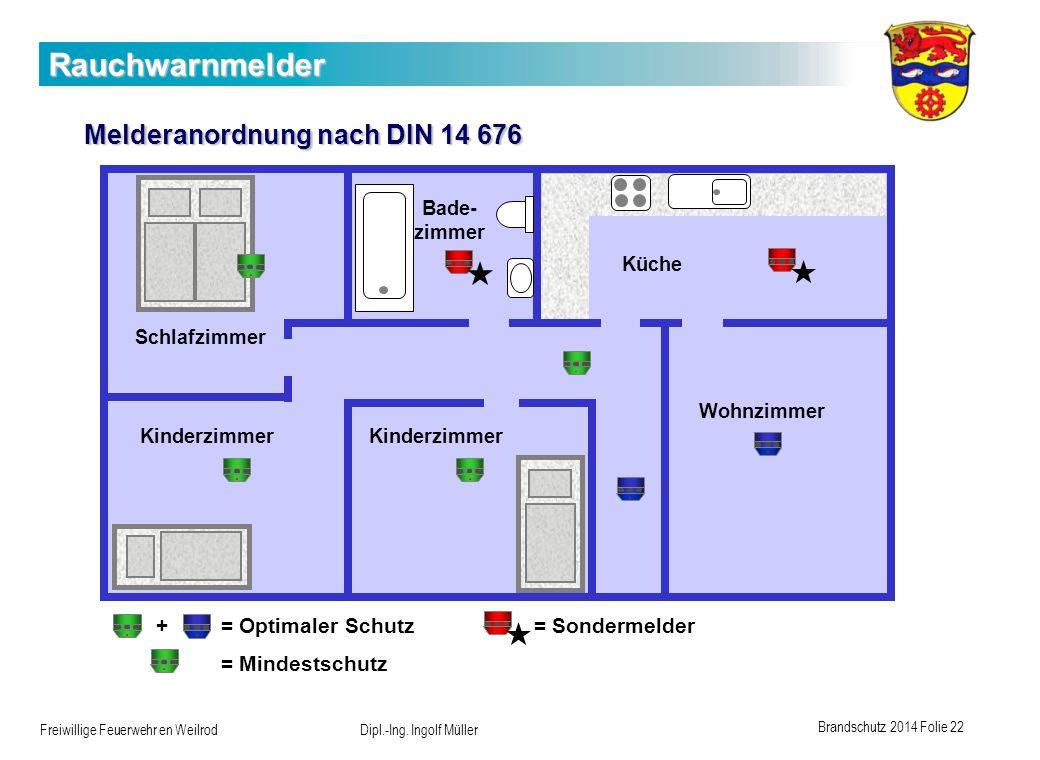 Brandschutz 2014 Folie 22 Freiwillige Feuerwehr en Weilrod Dipl.-Ing. Ingolf Müller Rauchwarnmelder Melderanordnung nach DIN 14 676 += Optimaler Schut