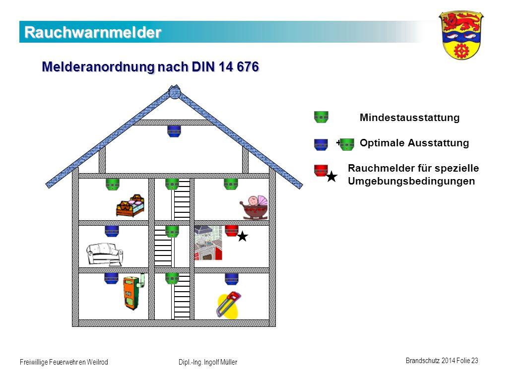 Brandschutz 2014 Folie 23 Freiwillige Feuerwehr en Weilrod Dipl.-Ing. Ingolf Müller Rauchwarnmelder Melderanordnung nach DIN 14 676 Mindestausstattung