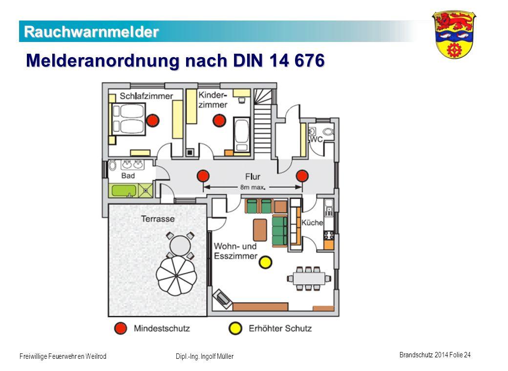 Brandschutz 2014 Folie 24 Freiwillige Feuerwehr en Weilrod Dipl.-Ing. Ingolf Müller Rauchwarnmelder Melderanordnung nach DIN 14 676