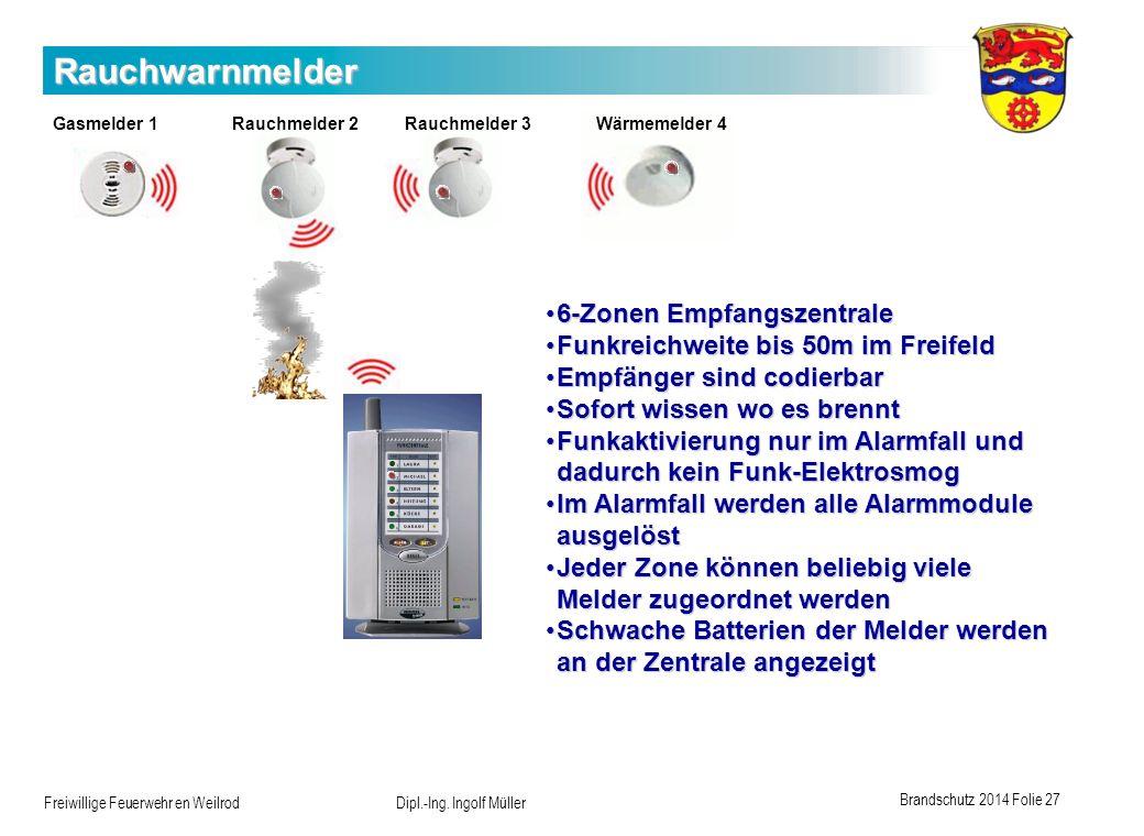 Brandschutz 2014 Folie 27 Freiwillige Feuerwehr en Weilrod Dipl.-Ing. Ingolf Müller Rauchwarnmelder 6-Zonen Empfangszentrale6-Zonen Empfangszentrale F