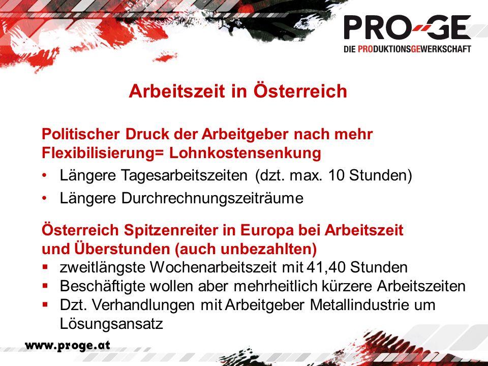 Arbeitszeit in Österreich Österreich Spitzenreiter in Europa bei Arbeitszeit und Überstunden (auch unbezahlten) zweitlängste Wochenarbeitszeit mit 41,40 Stunden Beschäftigte wollen aber mehrheitlich kürzere Arbeitszeiten Dzt.