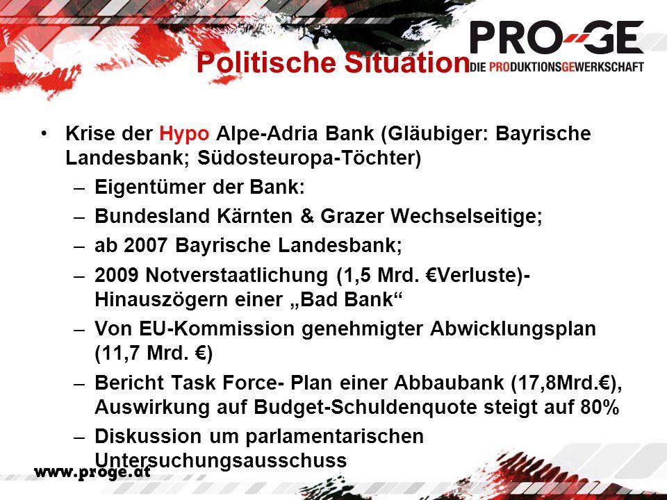 Politische Situation Krise der Hypo Alpe-Adria Bank (Gläubiger: Bayrische Landesbank; Südosteuropa-Töchter) –Eigentümer der Bank: –Bundesland Kärnten & Grazer Wechselseitige; –ab 2007 Bayrische Landesbank; –2009 Notverstaatlichung (1,5 Mrd.