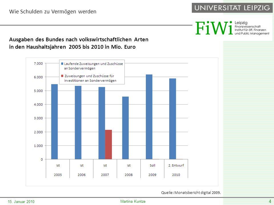 Martina Kuntze 15.Januar 2010 5 Gültigkeit der Schuldenbremse ab 2011 (Art.