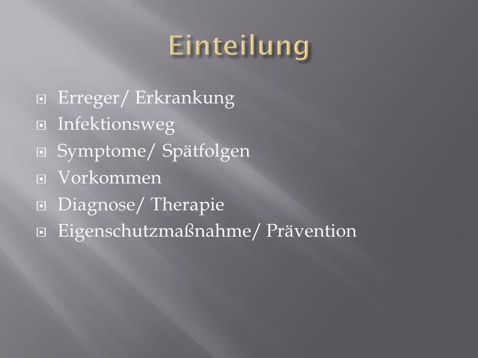 Erreger/ Erkrankung Infektionsweg Symptome/ Spätfolgen Vorkommen Diagnose/ Therapie Eigenschutzmaßnahme/ Prävention