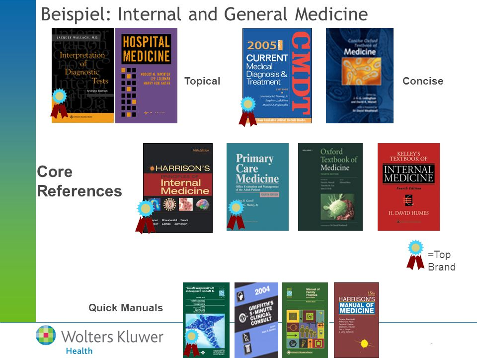 - Beispiel: Internal and General Medicine Quick Manuals Core References TopicalConcise = Top Brand