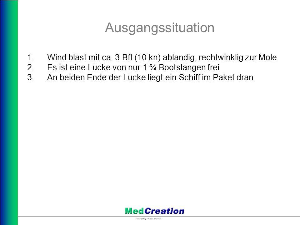 Copyright Ing. Thomas Brückner Ausgangssituation 1.Wind bläst mit ca. 3 Bft (10 kn) ablandig, rechtwinklig zur Mole 2.Es ist eine Lücke von nur 1 ¾ Bo
