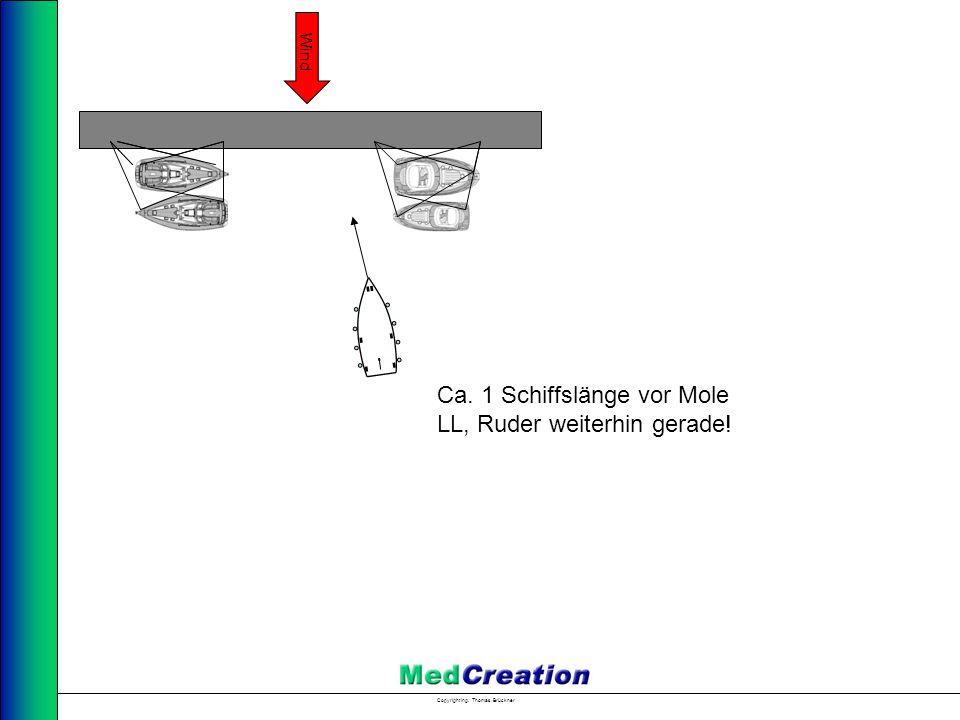 Copyright Ing. Thomas Brückner Wind Ca. 1 Schiffslänge vor Mole LL, Ruder weiterhin gerade!