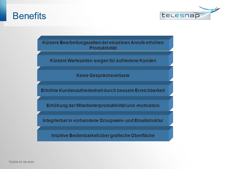 Benefits Intuitive Bedienbarkeit über grafische Oberfläche Integrierbar in vorhandene Groupware- und Emailstruktur Erhöhung der Mitarbeiterproduktivit