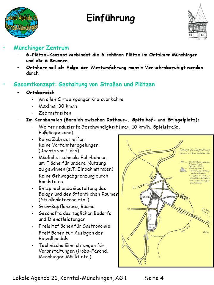 Lokale Agenda 21, Korntal-Münchingen, AG 1 Seite 4 Münchinger Zentrum –6-Plätze-Konzept verbindet die 6 schönen Plätze im Ortskern Münchingen und die 6 Brunnen –Ortskern soll als Folge der Westumfahrung massiv Verkehrsberuhigt werden durch Gesamtkonzept: Gestaltung von Straßen und Plätzen –Ortsbereich -An allen Ortseingängen Kreisverkehre -Maximal 30 km/h -Zebrastreifen –Im Kernbereich (Bereich zwischen Rathaus-, Spitalhof- und Stiegelplatz): -Weiter reduzierte Geschwindigkeit (max.