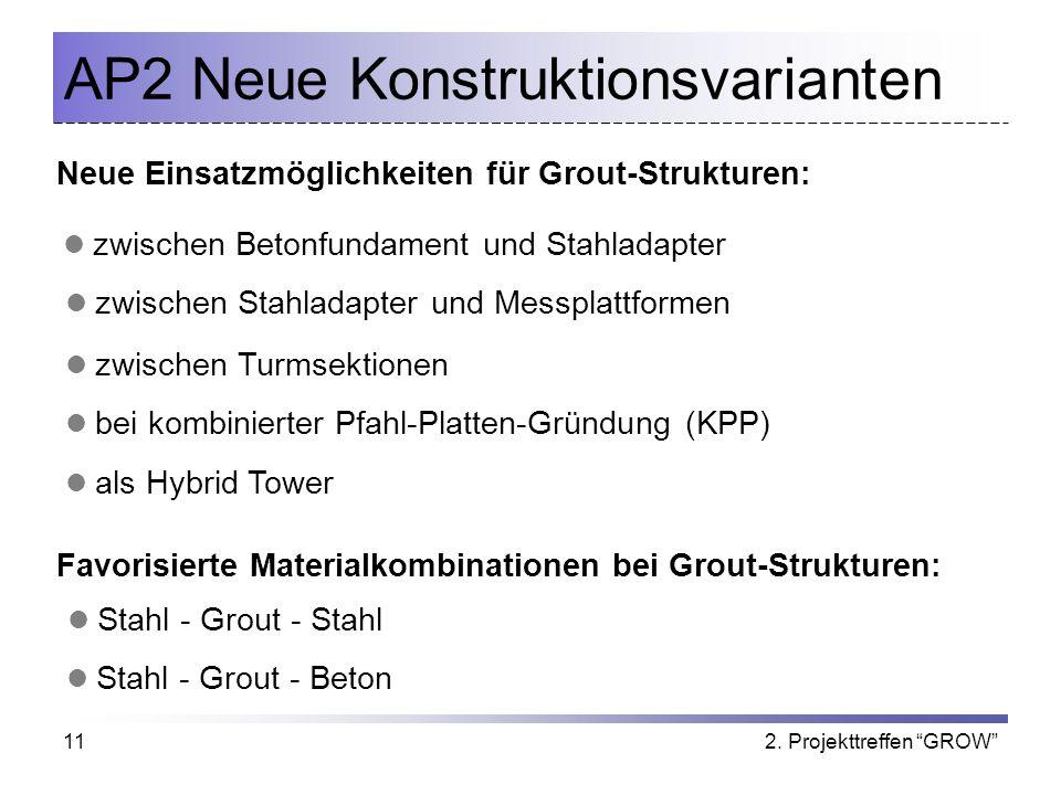 2. Projekttreffen GROW11 AP2 Neue Konstruktionsvarianten Neue Einsatzmöglichkeiten für Grout-Strukturen: zwischen Betonfundament und Stahladapter zwis