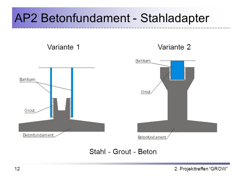 2. Projekttreffen GROW12 AP2 Betonfundament - Stahladapter Variante 1 Stahl - Grout - Beton Variante 2