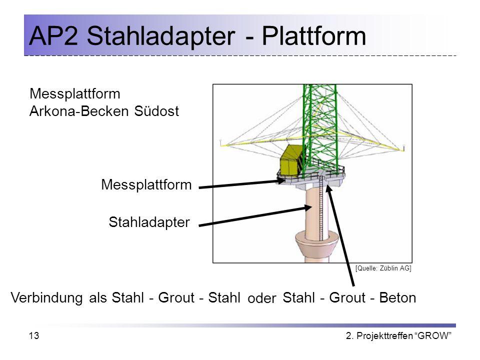 2. Projekttreffen GROW13 AP2 Stahladapter - Plattform Messplattform Stahladapter Stahl - Grout - BetonVerbindung als Stahl - Grout - Stahl oder [Quell
