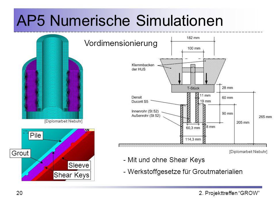 2. Projekttreffen GROW20 AP5 Numerische Simulationen Pile Grout Sleeve Shear Keys Vordimensionierung - Mit und ohne Shear Keys - Werkstoffgesetze für