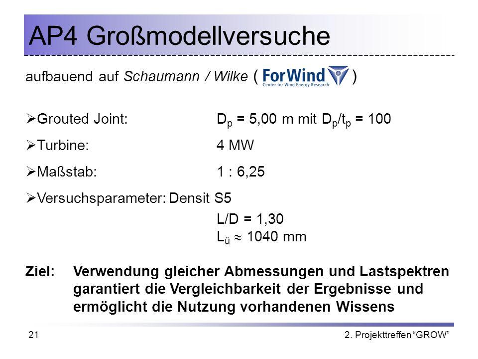2. Projekttreffen GROW21 AP4 Großmodellversuche aufbauend auf Schaumann / Wilke ( ) Grouted Joint:D p = 5,00 m mit D p /t p = 100 Turbine:4 MW Maßstab