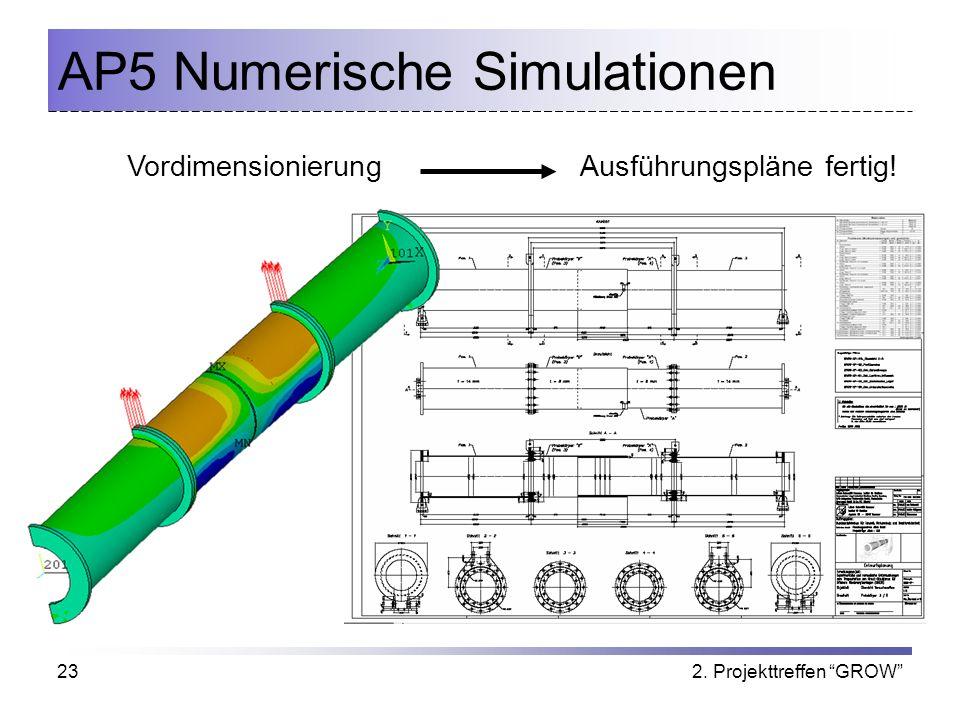 2. Projekttreffen GROW23 AP5 Numerische Simulationen VordimensionierungAusführungspläne fertig!