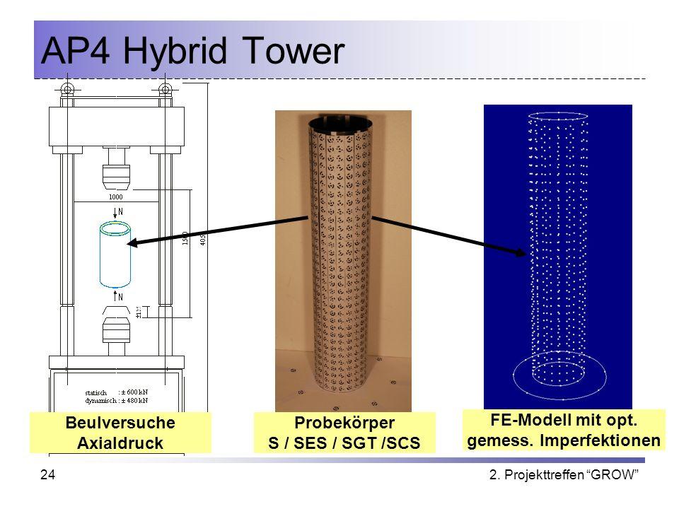 2. Projekttreffen GROW24 AP4 Hybrid Tower Beulversuche Axialdruck Probekörper S / SES / SGT /SCS FE-Modell mit opt. gemess. Imperfektionen
