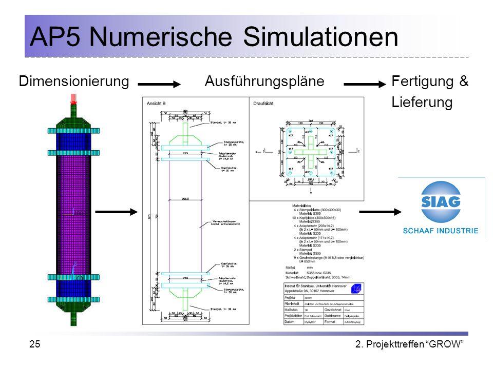 2. Projekttreffen GROW25 AP5 Numerische Simulationen DimensionierungAusführungspläneFertigung & Lieferung