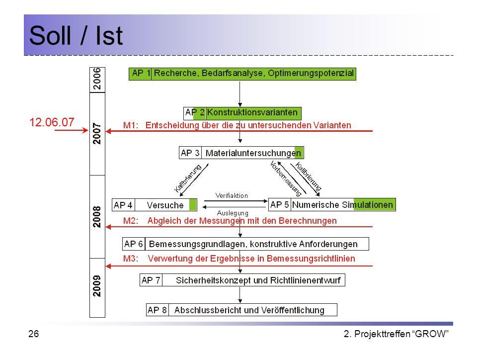 2. Projekttreffen GROW26 Soll / Ist 12.06.07
