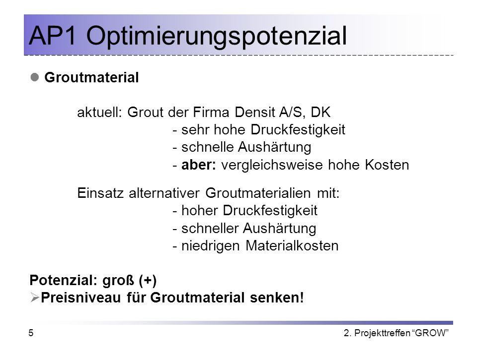 2. Projekttreffen GROW5 AP1 Optimierungspotenzial Groutmaterial aktuell: Grout der Firma Densit A/S, DK - sehr hohe Druckfestigkeit - schnelle Aushärt