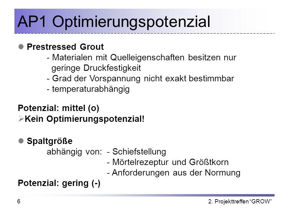 2. Projekttreffen GROW6 AP1 Optimierungspotenzial Prestressed Grout - Materialen mit Quelleigenschaften besitzen nur geringe Druckfestigkeit - Grad de