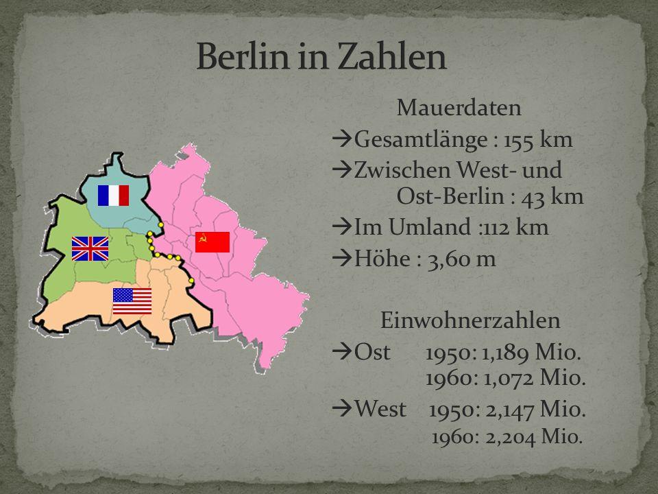 Mauerdaten Gesamtlänge : 155 km Zwischen West- und Ost-Berlin : 43 km Im Umland :112 km Höhe : 3,60 m Einwohnerzahlen Ost 1950: 1,189 Mio. 1960: 1,072