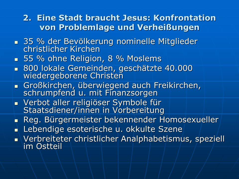 2. Eine Stadt braucht Jesus: Konfrontation von Problemlage und Verheißungen 35 % der Bevölkerung nominelle Mitglieder christlicher Kirchen 35 % der Be