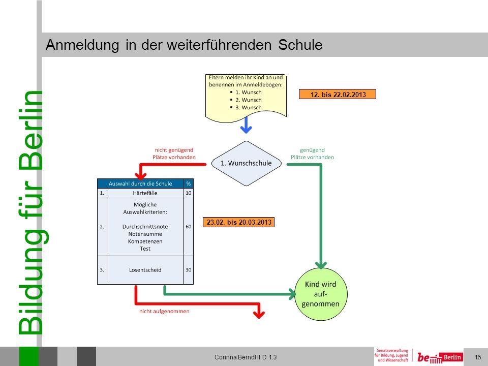 Bildung für Berlin Corinna Berndt II D 1.315 Anmeldung in der weiterführenden Schule 12. bis 22.02.2013 23.02. bis 20.03.2013