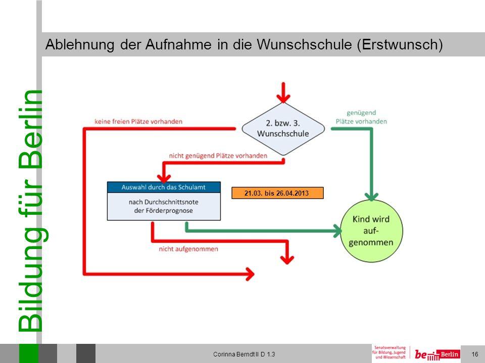 Bildung für Berlin Corinna Berndt II D 1.316 Ablehnung der Aufnahme in die Wunschschule (Erstwunsch) 21.03. bis 26.04.2013
