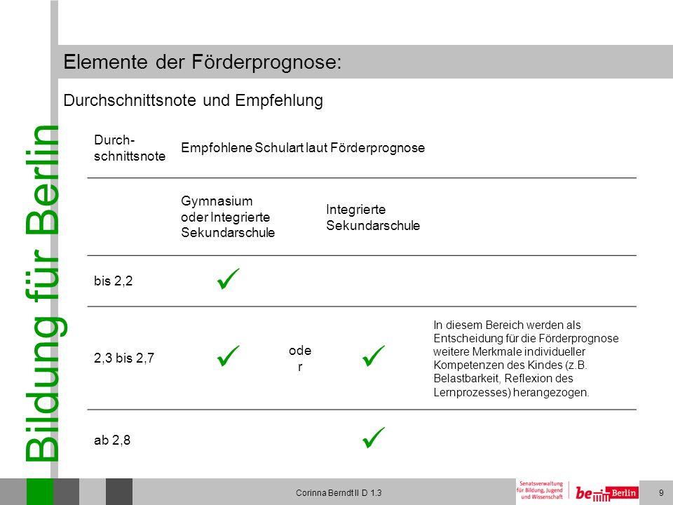 Bildung für Berlin Corinna Berndt II D 1.39 Elemente der Förderprognose: Durchschnittsnote und Empfehlung Durch- schnittsnote Empfohlene Schulart laut