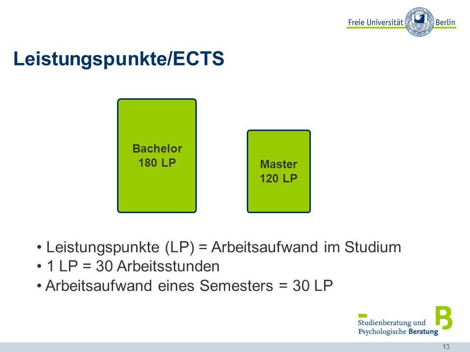13 Leistungspunkte/ECTS Leistungspunkte (LP) = Arbeitsaufwand im Studium 1 LP = 30 Arbeitsstunden Arbeitsaufwand eines Semesters = 30 LP Bachelor 180 LP Master 120 LP