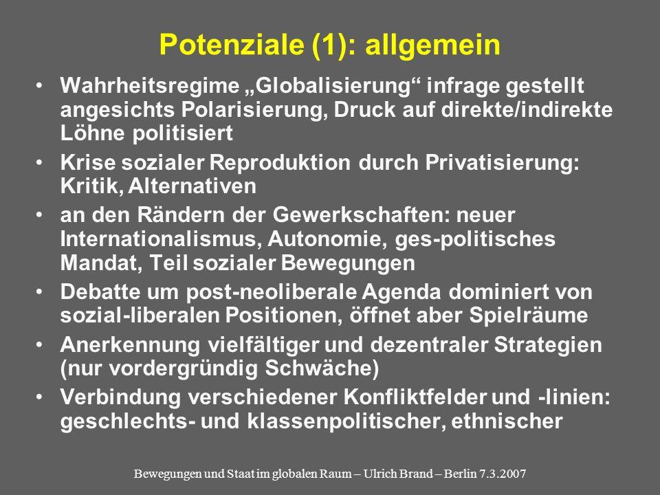 Bewegungen und Staat im globalen Raum – Ulrich Brand – Berlin 7.3.2007 Potenziale (1): allgemein Wahrheitsregime Globalisierung infrage gestellt angesichts Polarisierung, Druck auf direkte/indirekte Löhne politisiert Krise sozialer Reproduktion durch Privatisierung: Kritik, Alternativen an den Rändern der Gewerkschaften: neuer Internationalismus, Autonomie, ges-politisches Mandat, Teil sozialer Bewegungen Debatte um post-neoliberale Agenda dominiert von sozial-liberalen Positionen, öffnet aber Spielräume Anerkennung vielfältiger und dezentraler Strategien (nur vordergründig Schwäche) Verbindung verschiedener Konfliktfelder und -linien: geschlechts- und klassenpolitischer, ethnischer