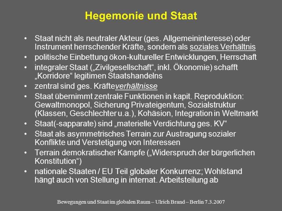 Bewegungen und Staat im globalen Raum – Ulrich Brand – Berlin 7.3.2007 Hegemonie und Staat Staat nicht als neutraler Akteur (ges.