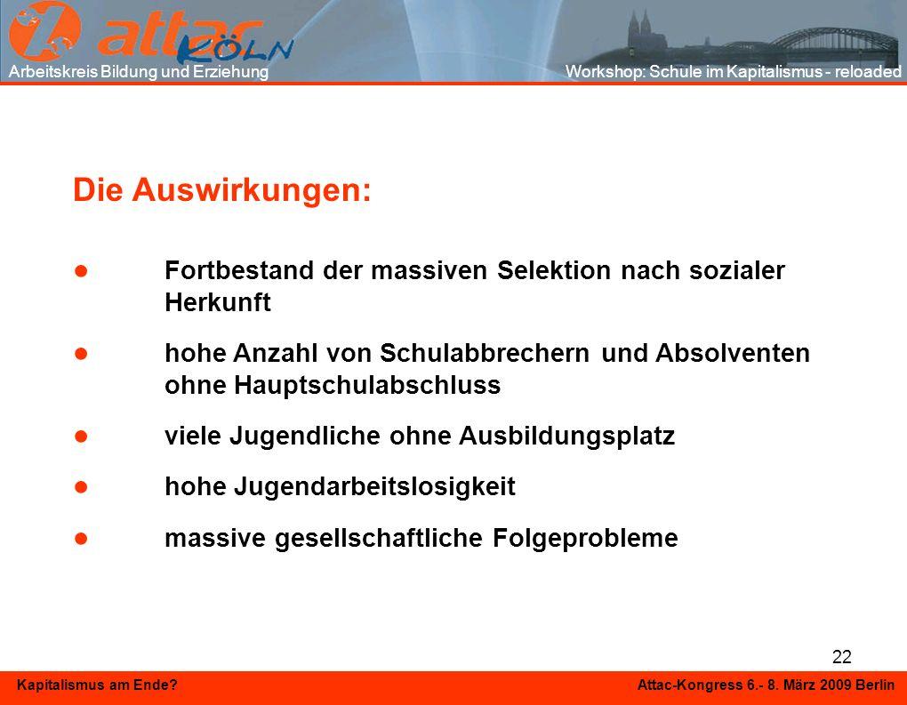 22 Kapitalismus am Ende? Attac-Kongress 6.- 8. März 2009 Berlin Die Auswirkungen: Fortbestand der massiven Selektion nach sozialer Herkunft hohe Anzah