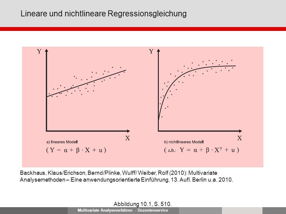Multivariate Analyseverfahren - Dozentenservice Lineare und nichtlineare Regressionsgleichung Abbildung 10.1, S. 510. Backhaus, Klaus/Erichson, Bernd/