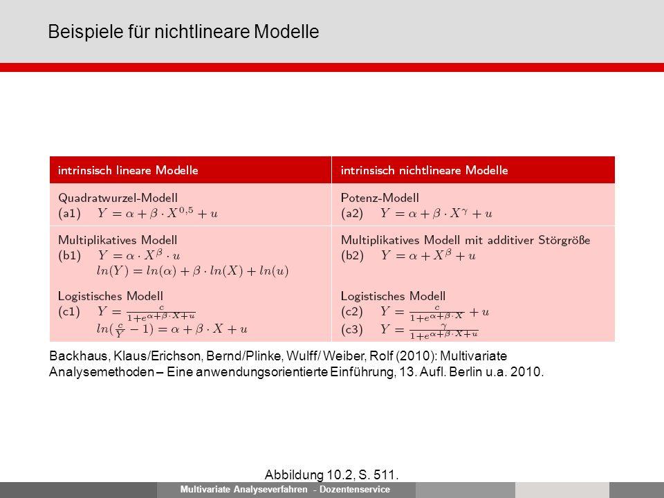 Multivariate Analyseverfahren - Dozentenservice Beispiele für nichtlineare Modelle Abbildung 10.2, S. 511. Backhaus, Klaus/Erichson, Bernd/Plinke, Wul
