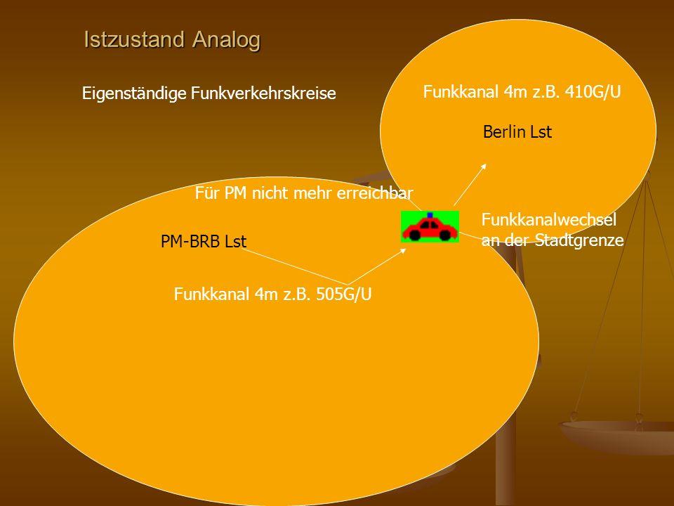 Istzustand Analog PM-BRB Lst Berlin Lst Funkkanal 4m z.B. 410G/U Funkkanal 4m z.B. 505G/U Eigenständige Funkverkehrskreise Funkkanalwechsel an der Sta