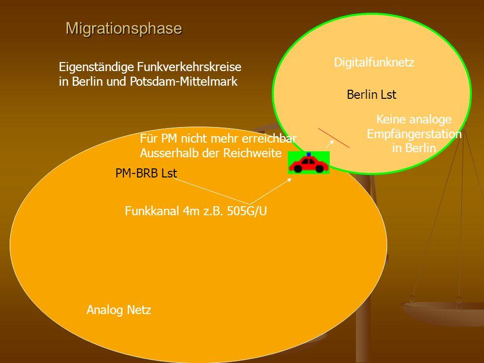 Migrationsphase PM-BRB Lst Berlin Lst Digitalfunknetz Funkkanal 4m z.B. 505G/U Eigenständige Funkverkehrskreise in Berlin und Potsdam-Mittelmark Für P