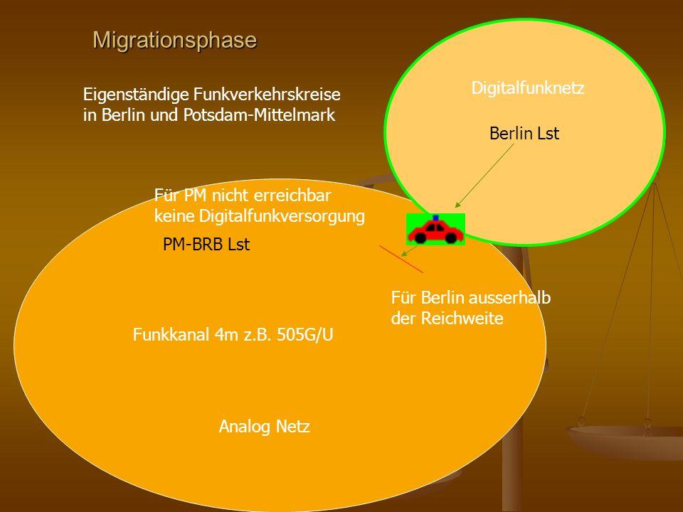 Migrationsphase Einsatz in PM ohne Berliner Kräfte PM-BRB Lst Berlin Lst Digitalfunknetz Funkkanal 4m z.B.