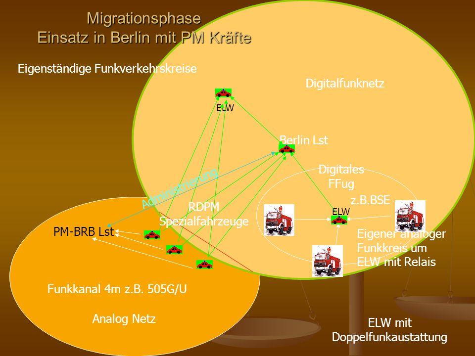 PM-BRB Lst Berlin Lst Digitalfunknetz Funkkanal 4m z.B. 505G/U Eigenständige Funkverkehrskreise Analog Netz Digitales FFug ELW ELW mit Doppelfunkausta