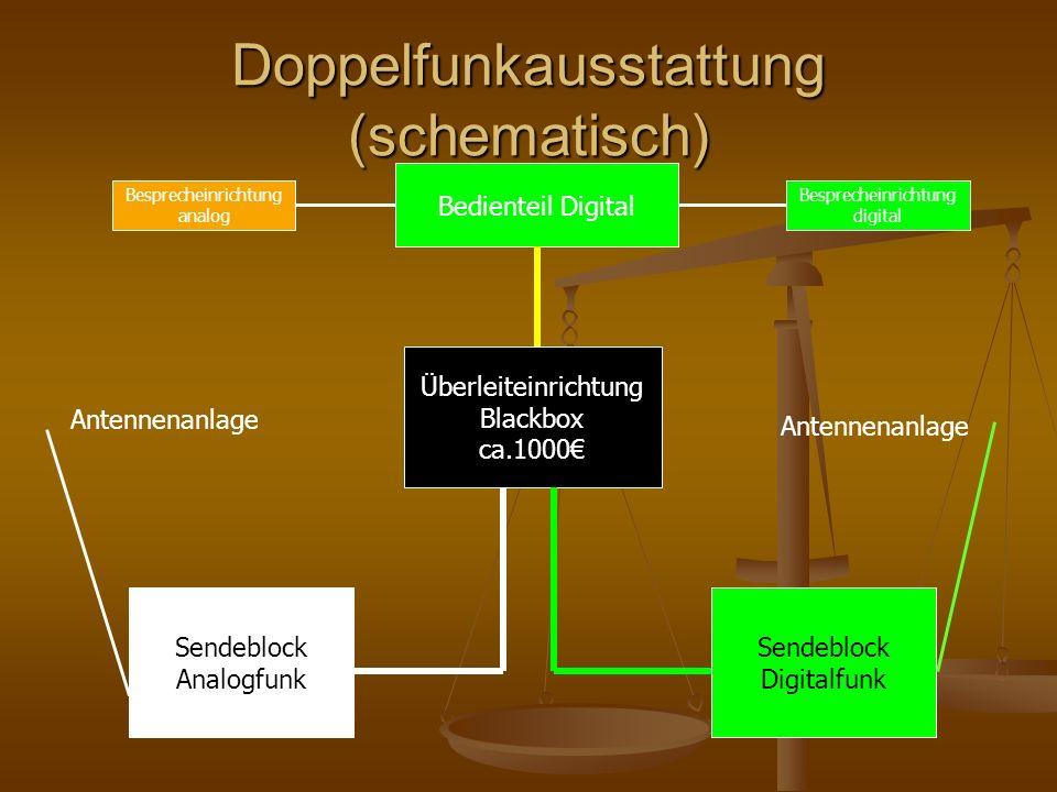 Doppelfunkausstattung (schematisch) Bedienteil Digital Überleiteinrichtung Blackbox ca.1000 Sendeblock Analogfunk Sendeblock Digitalfunk Besprecheinri