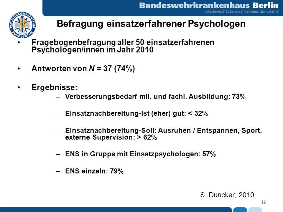 19 Befragung einsatzerfahrener Psychologen Fragebogenbefragung aller 50 einsatzerfahrenen Psychologen/innen im Jahr 2010 Antworten von N = 37 (74%) Er