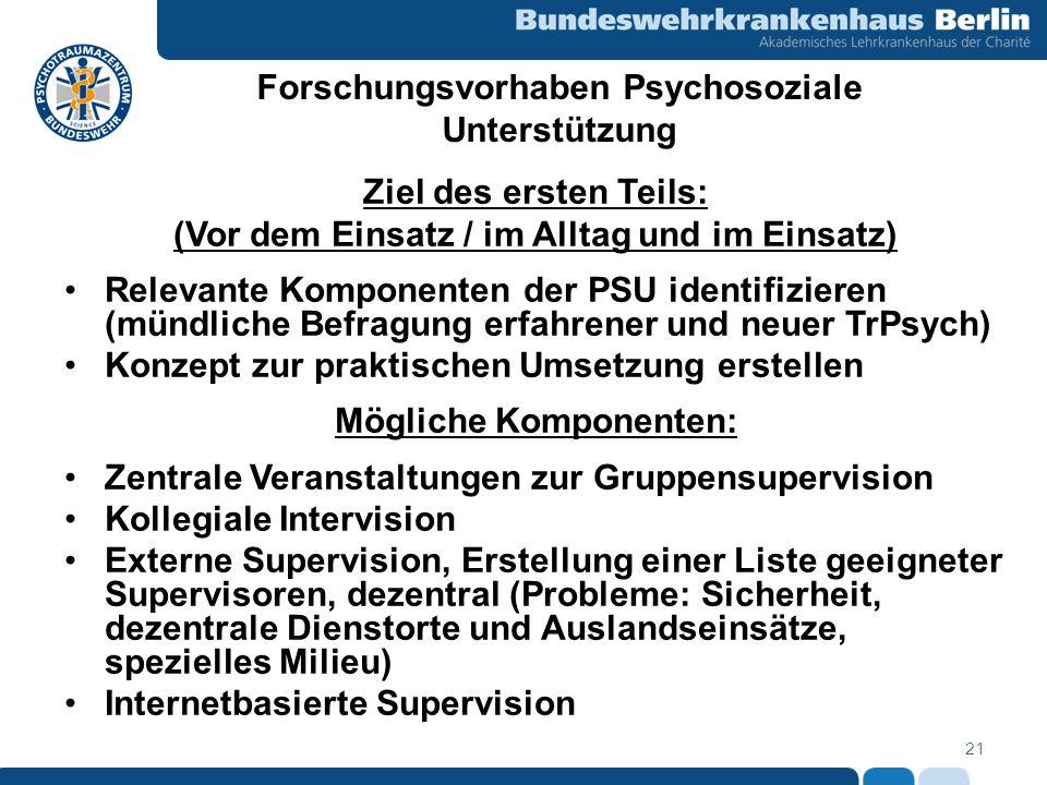 21 Forschungsvorhaben Psychosoziale Unterstützung Ziel des ersten Teils: (Vor dem Einsatz / im Alltag und im Einsatz) Relevante Komponenten der PSU id