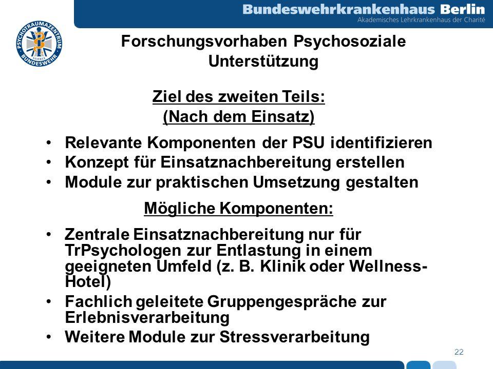 22 Forschungsvorhaben Psychosoziale Unterstützung Ziel des zweiten Teils: (Nach dem Einsatz) Relevante Komponenten der PSU identifizieren Konzept für